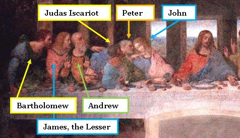 The 12 Apostles: Skinned, Stoned, Sawed, Burned and Beheaded
